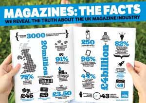uk magazines infographic