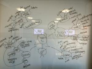 Marketing in a digital age workshop