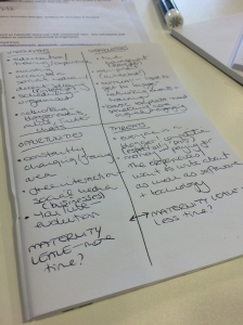 Marketing in a digital age workshop - SWOT analysis