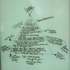 marketing in a digital age workshop - strategy