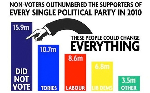 general election - your vote matters