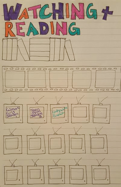 bullet journal watching and reading august 2016