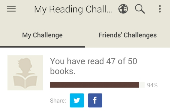 my goodreads reading challenge 2016