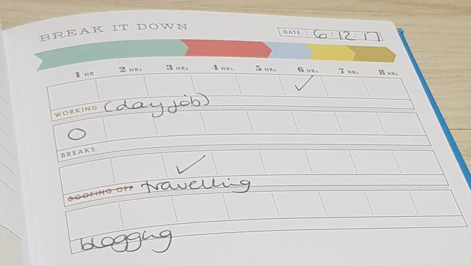 Make It Happen productivity tracker review