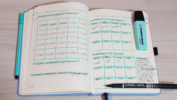 Dingbats Earth Journal and Stabilo pens review - bullet journal layouts