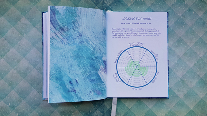 Forward Thinking: A Wellbeing, Happiness & Fulfilment Journal - review